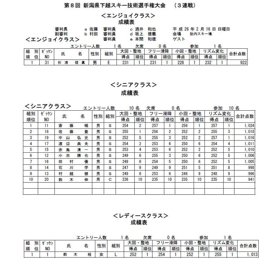 エンジョイ・シニア・レディス.jpg